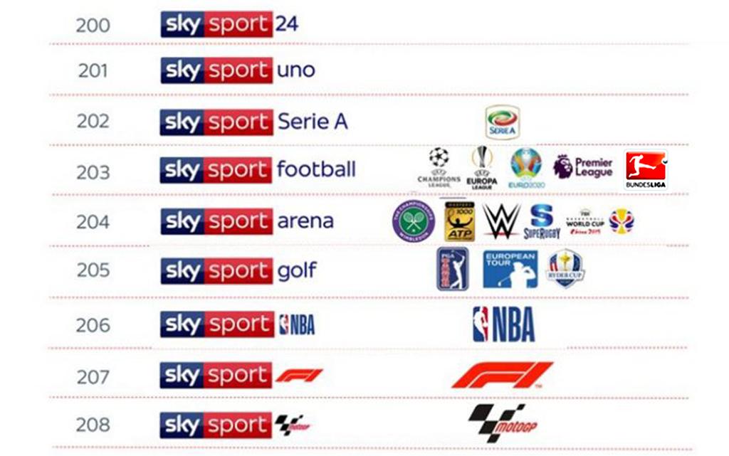 Sky Sport 9 CH